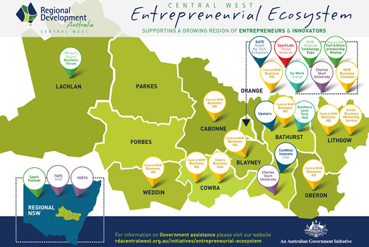 Central West Entrepreneurial Ecosystem