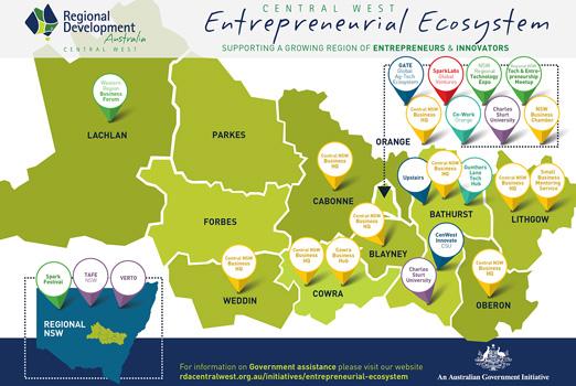 Central West Entrepreneurial Ecosystem